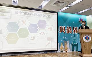 美知名脱口秀讨论台湾 陈建仁:防疫及经济成功所致