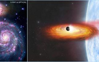 天文学家发现首个银河系外的行星
