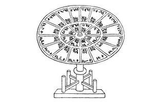 《梦溪笔谈》:活字印刷的发明
