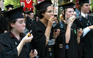 美大學博士學位畢業人數增加