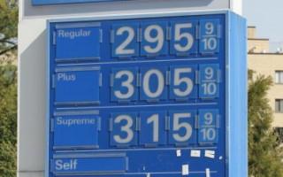 今年夏天石油價格漲漲漲