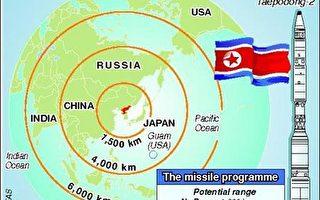 外交分析專家認為 北韓可能不會發射飛彈