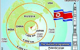 【熱點互動】從北韓導彈危機看共產政營危局(一)