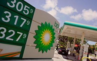 熱點互動週二預告-油價升高與汽車走勢