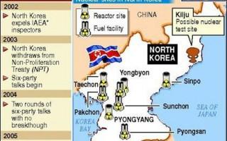 南韓:不恢復六方會談  北韓可能核子試爆