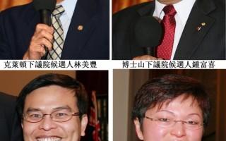 聚焦澳洲维省大选 华裔候选人受瞩目