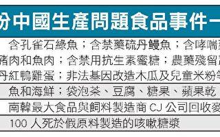 中国食品被指最欠安全