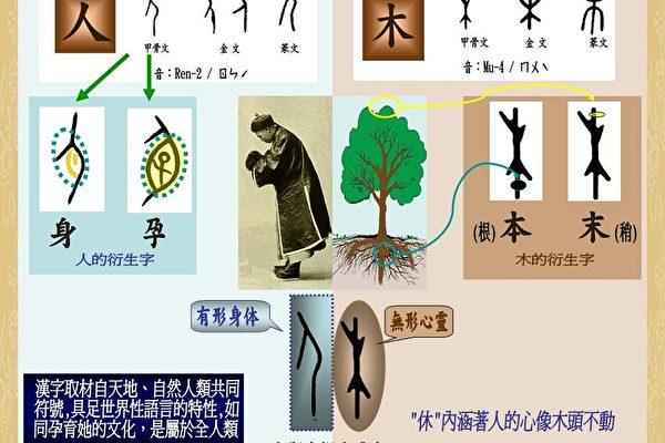 漢字擬統一正體字為主 中共文字政策被迫變向