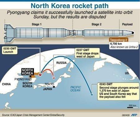 南韓媒體 北韓試射火箭暴露其軍事缺陷