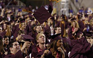美國碩士學位值多少錢?