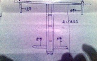 """潍坊看守所的""""十字架""""与""""死人床"""""""