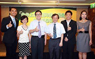 台灣調查32歲上班族   腦年齡達52歲