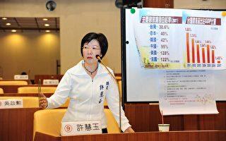 全球粮食危机 台湾政府强征农地倡休耕