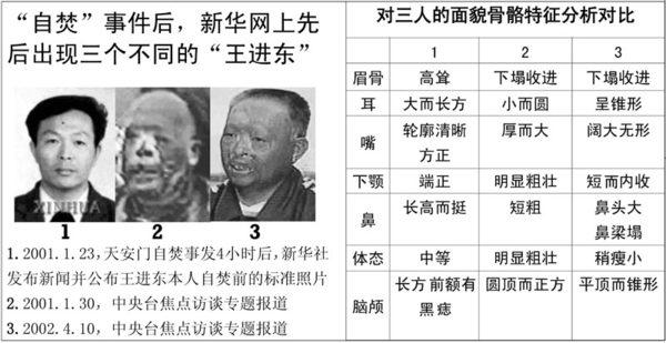 中共官方曾發佈過三個不同版本的自焚者「王進東」的照片。(明慧網)