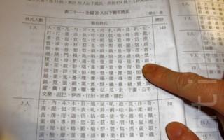 少子化现象 台湾族谱枝叶萎缩