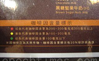 咖啡量「色」飲用 桃縣連鎖咖啡店標示紅黃綠