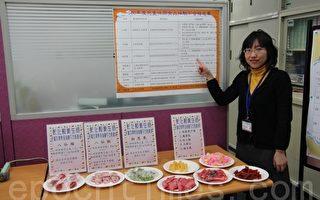 彰化县卫生局公布8项不合格零食厂商。(摄影: 郭益昌 / 大纪元)