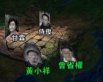 日前,四川高層發生人士變動,原副省長及省公安廳廳長被免職。(合成 /大紀元)