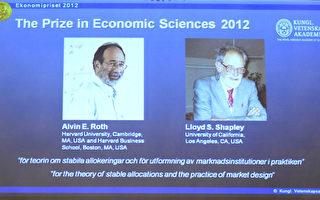 諾貝爾經濟學獎 美賽局理論學者獲獎