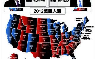 奥巴马赢大选 继任美国下届总统