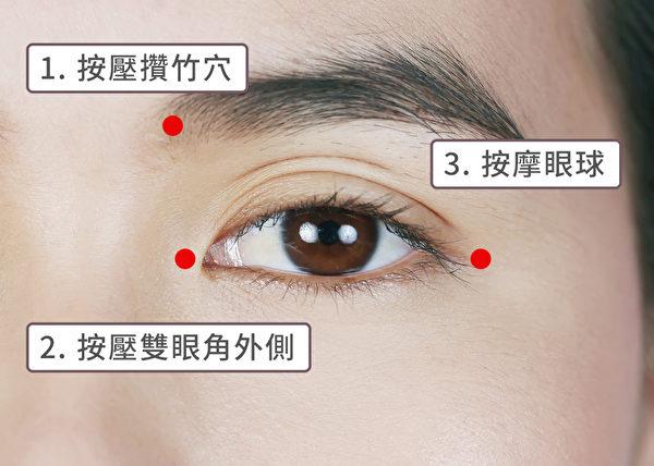 改善飞蚊症的眼睛按摩方法之一。(Shutterstock/大纪元制图)