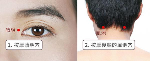 改善飞蚊症的眼睛按摩方法之二。(Shutterstock/大纪元制图)