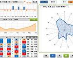 韩国柱序学院通过道人指点,结合网络技术独家创编出全球独一无二的计算机预测程序。图为柱序学院院长正吼利用该程序为某人预测的部分示意图。(图片提供:柱序学院院长正吼)