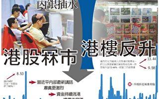 香港樓市升勢背馳股市 恒指瀉604點創9個月新低