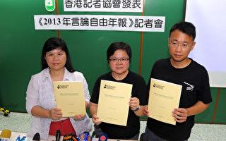 烏雲蓋城 香港言論自由最壞一年