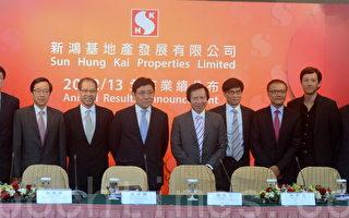 香港第二大地產富商郭氏兄弟業績受衝擊