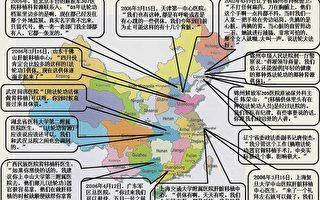 追查國際關於中共活摘法輪功學員器官證據專輯(2)