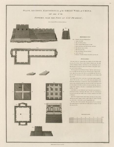 《長城及敵臺的平面圖和剖面圖》-宏偉的長城在清代幾乎已經失去了原有的防禦功能,開始變得殘破不堪,但是使團仍然把這些磚石建築當做清帝國軍事防禦的重要設施,對此作了詳細的考察,甚至連城磚都畫了圖。(頑石創意提供)