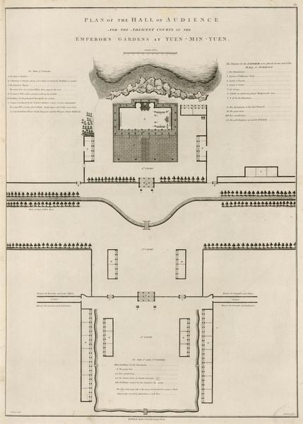 《圓明園正大光明殿的平面圖》-馬嘎爾尼秘書吧龍繪製的這幅圓明園正大光明殿平面圖非常精準,和內府檔案中的記錄一致,更為難能可貴的是他還在圖中標注了英皇送給乾隆禮物的擺放位置。這些當時世界上最先進的科技和武器完全沒有受到乾隆的重視,而只是被當做貢品擺在了殿內的角落。(頑石創意提供)