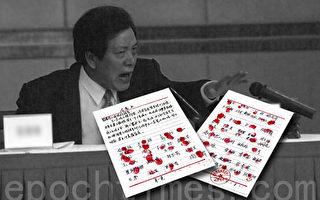 手印事件震惊中南海 河北省书记周本顺近日绑架17名法轮功