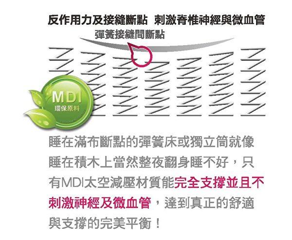 MDI环保原料。(图:美梦宁提供)