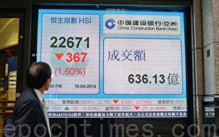 憂中國GDP增長放緩 港股大跌367點