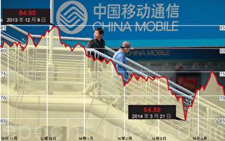 江家勢力控制的中移動集團股票連跌八日