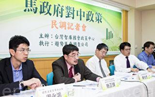 台湾近6成民众 不愿一国两制