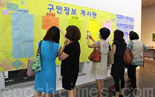 在韩外国劳工逐渐告别3D行业