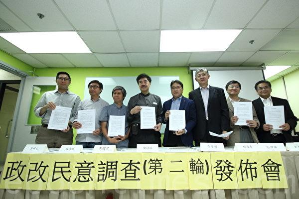 香港政改調查:民意兩極化嚴重
