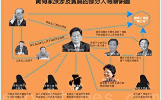 巡視組接上海「東八塊」居民舉報 黃菊家族貪腐浮出水面