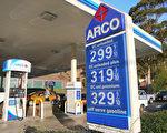 10月29日,美国平均汽油价格降至3.02美元/加仑,为4年来最低水平。目前美国三分之二的州,每加仑汽油价格为3美元甚至更低。(Justin Sullivan/Getty Images)