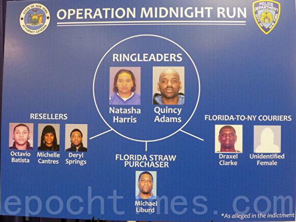 11月19日,纽约州检察长史树德与纽约市警方宣布破获一宗非法枪支案,图为8名嫌犯。(蔡溶/大纪元)