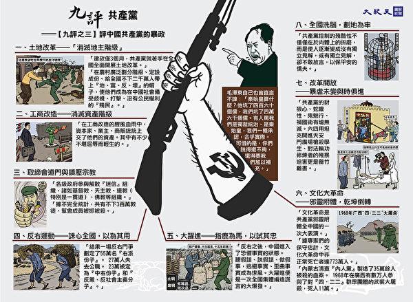 《九评共产党》【三】评中国共产党的暴政。(大纪元制图)