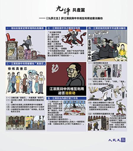 《九评共产党》【五】评江泽民与中共相互利用迫害法轮功。(大纪元制图)