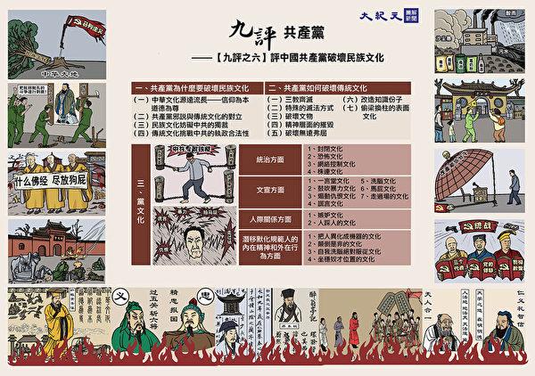 《九评共产党》【六】评中国共产党破坏民族文化。(大纪元制图)