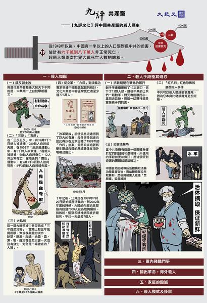 《九评共产党》【七】评中国共产党的杀人历史。(大纪元制图)