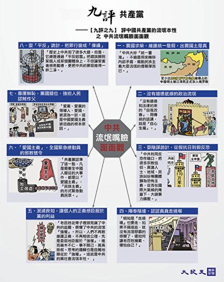 《九评共产党》【九】评中国共产党的流氓本性。(大纪元制图)
