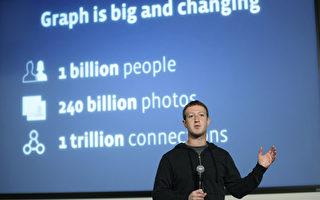 移動廣告大增 Facebook四季度盈利漲34%