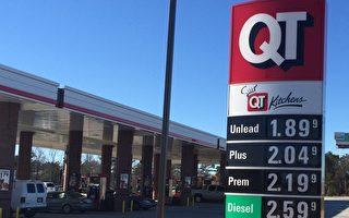 美國汽油價格創6年新低 過半州跌破2美元